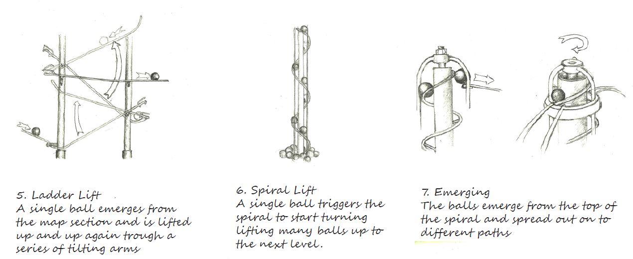 'Rube Goldburg' machine designs by Adam Howarth